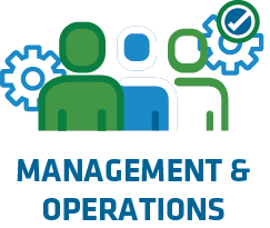 Management_Ops