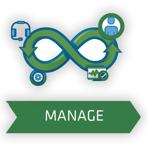 Sayers Cybersecurity Services: Lifecycle Management and Support
